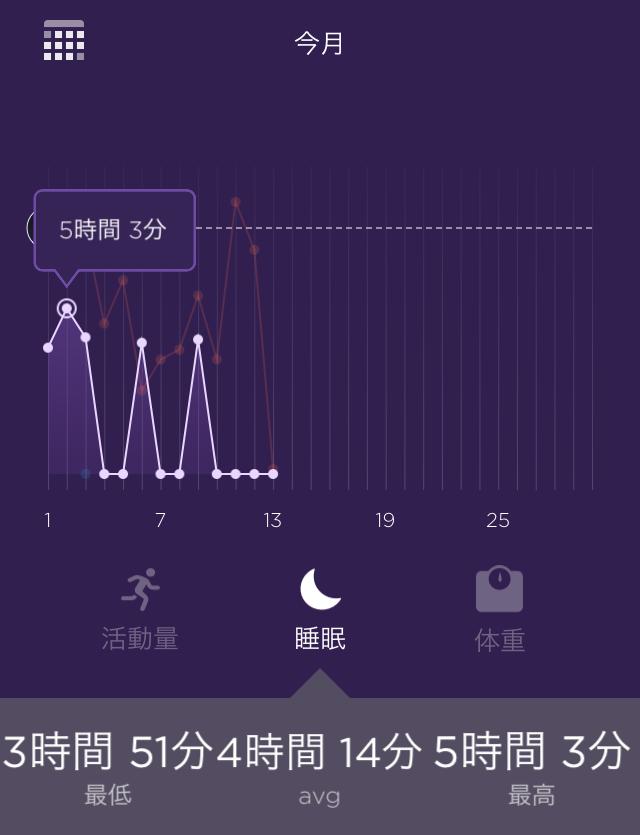 睡眠記録1