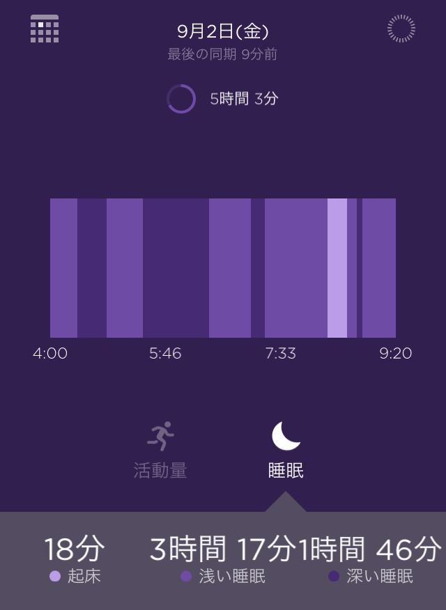 睡眠記録2